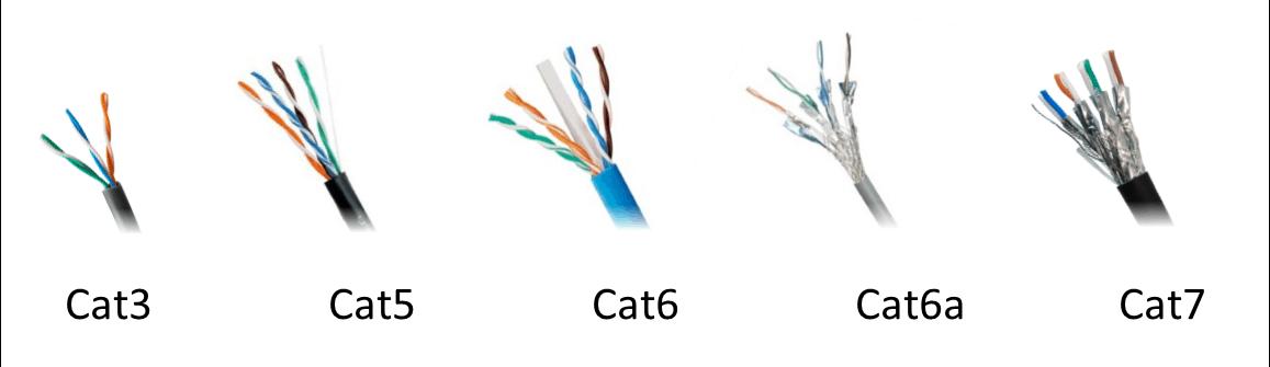 Ethernet kabelləri növləri